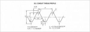 BS conduit manufacture