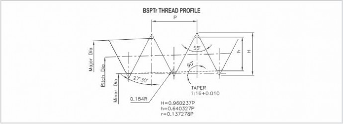 BSPTr manufacture