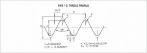 Pipe/G manufacture